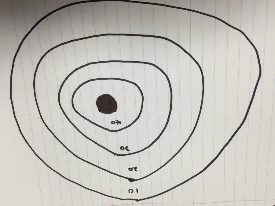 Shooting+Ranges+in+Hamilton+County