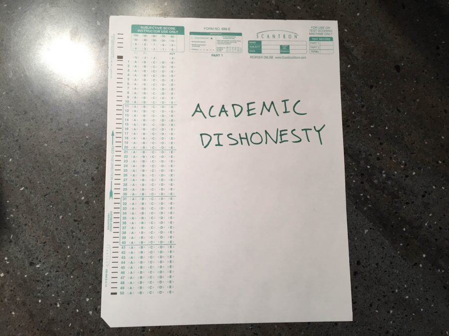 Academic+Dishonesty
