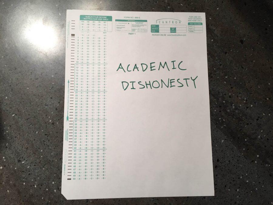 Academic+Dishonesty